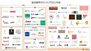 日本温活協会